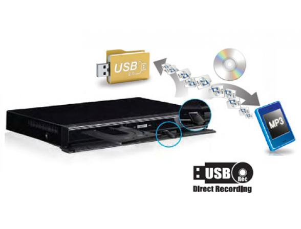 DVD плееры LG DP122