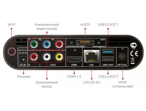Медиаплеер IconBit XDS73D