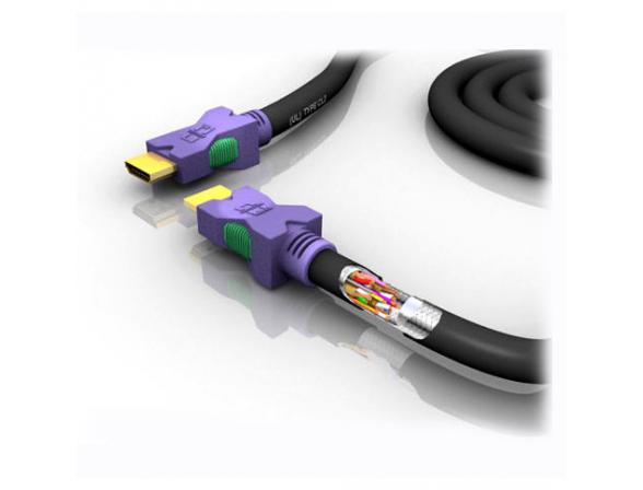 Кабель HDMI Analysis-Plus 2м