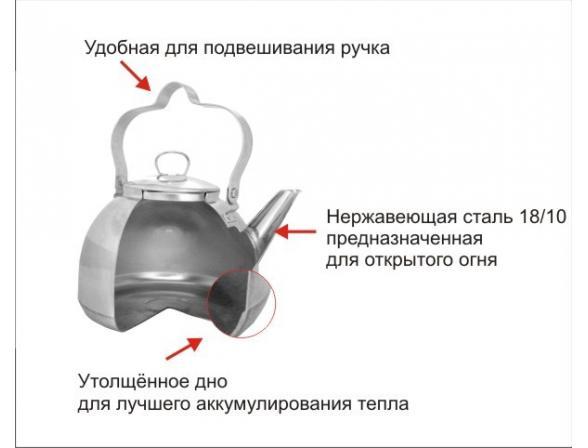 Чайник костровой походный OPA Nuotiokahvipannu  1.5л