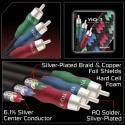 Видеокабель AudioQuest YIQ-3, 1m, RCA-RCA2