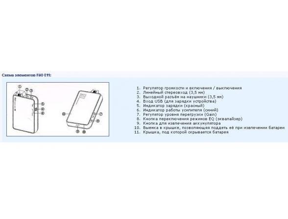 Усилитель для  наушников Fiio E11