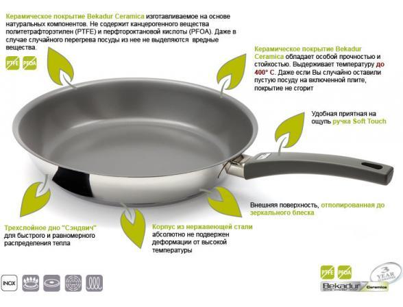 Сковорода BEKA Vita 2 28см