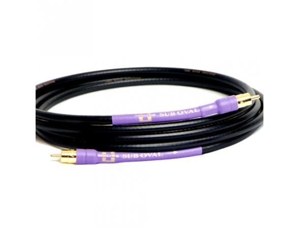 Кабель для сабвуфера RCA Analysis-Plus Sub Oval 4,0м