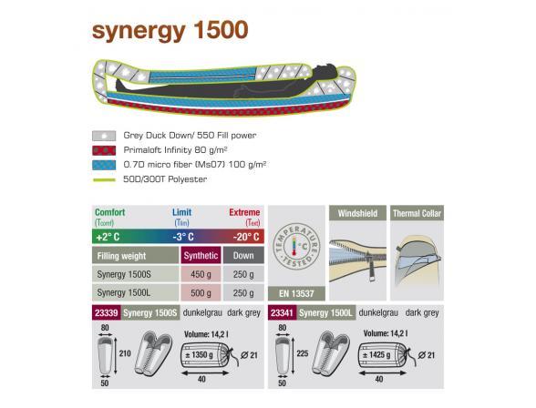 Спальный мешок High Peak Synergy 1500S