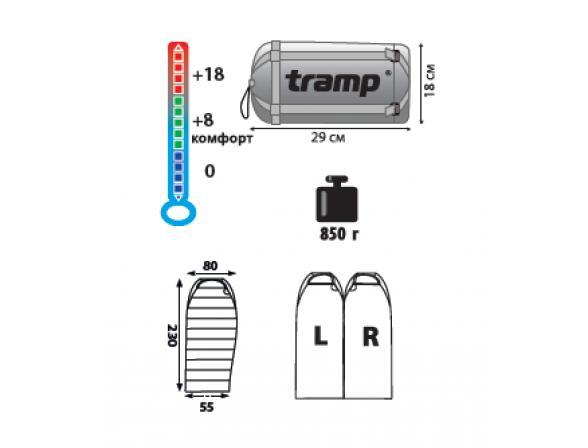 Спальный мешок Tramp Mersey индиго/черный, L