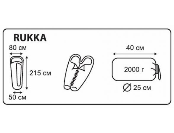 Спальный мешок Trek Planet Rukka