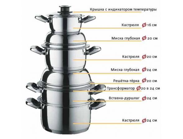 Набор посуды SILGA Dinamica 8 предметов + 7 аксессуаров