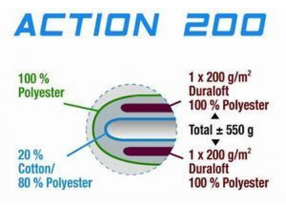 Спальный мешок High Peak Action 200
