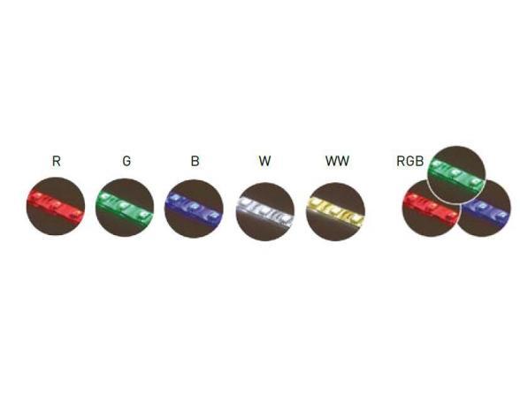 Светодиодная лента ЭРА 613498 LS3528-60LED-IP20-WW (50/800)