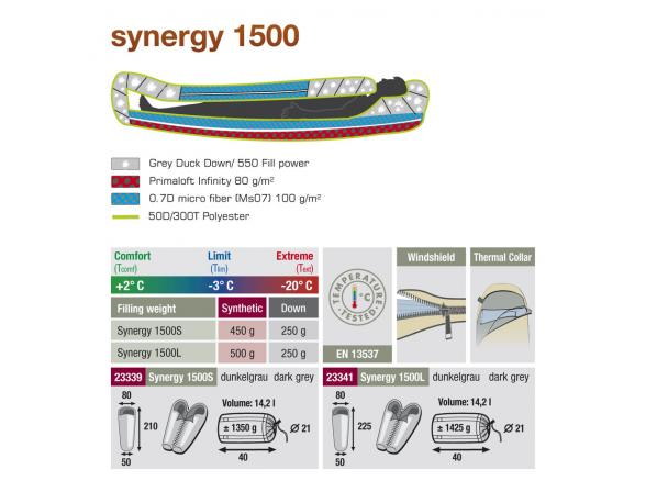 Спальный мешок High Peak Synergy 1500L