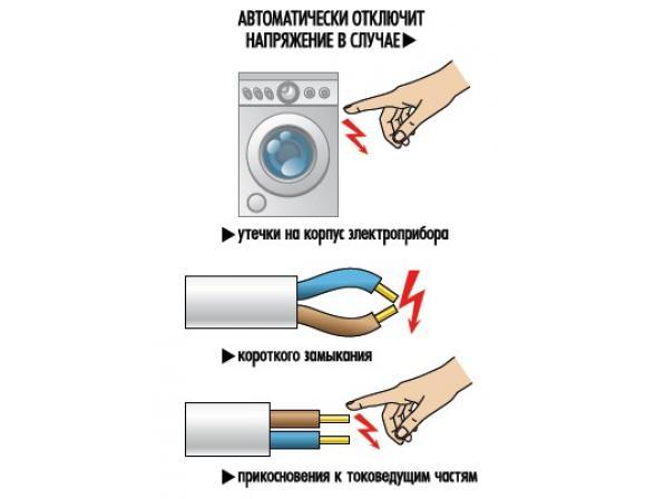 Устройство защитного отключения УЗО Uniel UBR-10AC-2P60/030M