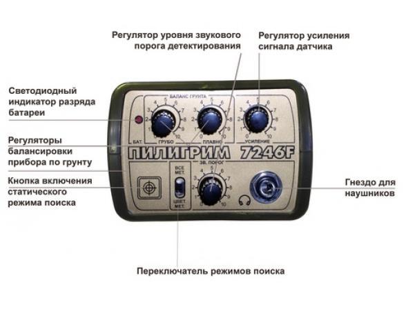 Металлоискатель AKA ПИЛИГРИМ 7246