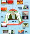 Палатка рыбака _ Нельма 2 (автомат)