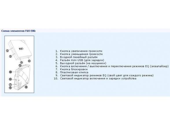 Усилитель для  наушников Fiio E06