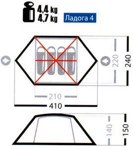 Конструкция:Двухслойная двудуговая полусфера с коньком и независимой внутренней палаткой.  Система сквозной вентиляции.